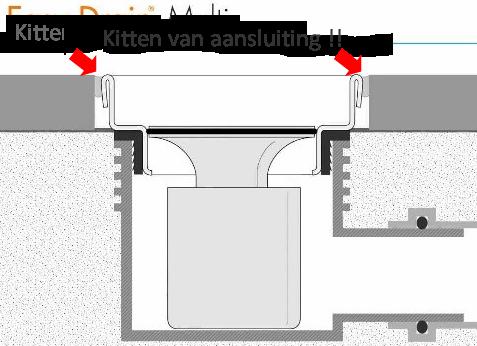 lekkage douche voorkomen door correcte installatie., Badkamer